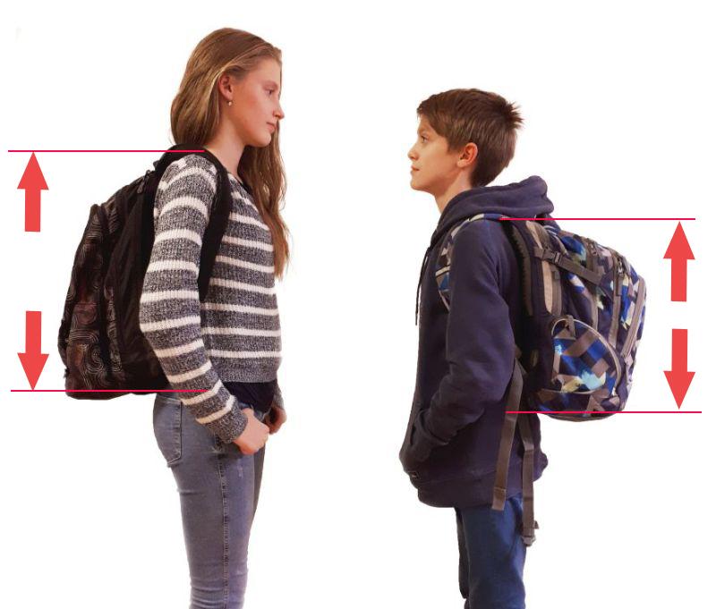 6343056169 ... byť pre vás riešením batohy s posuvným chrbtovým systémom. Vždy tak  máte istotu